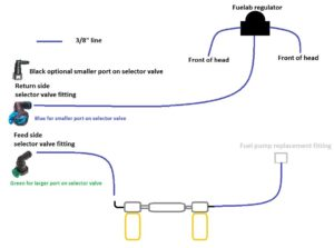 updated 6/9/20 obs-fuel-system-diagram