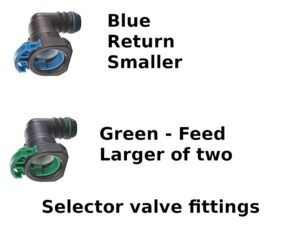 selector-valve-fittings